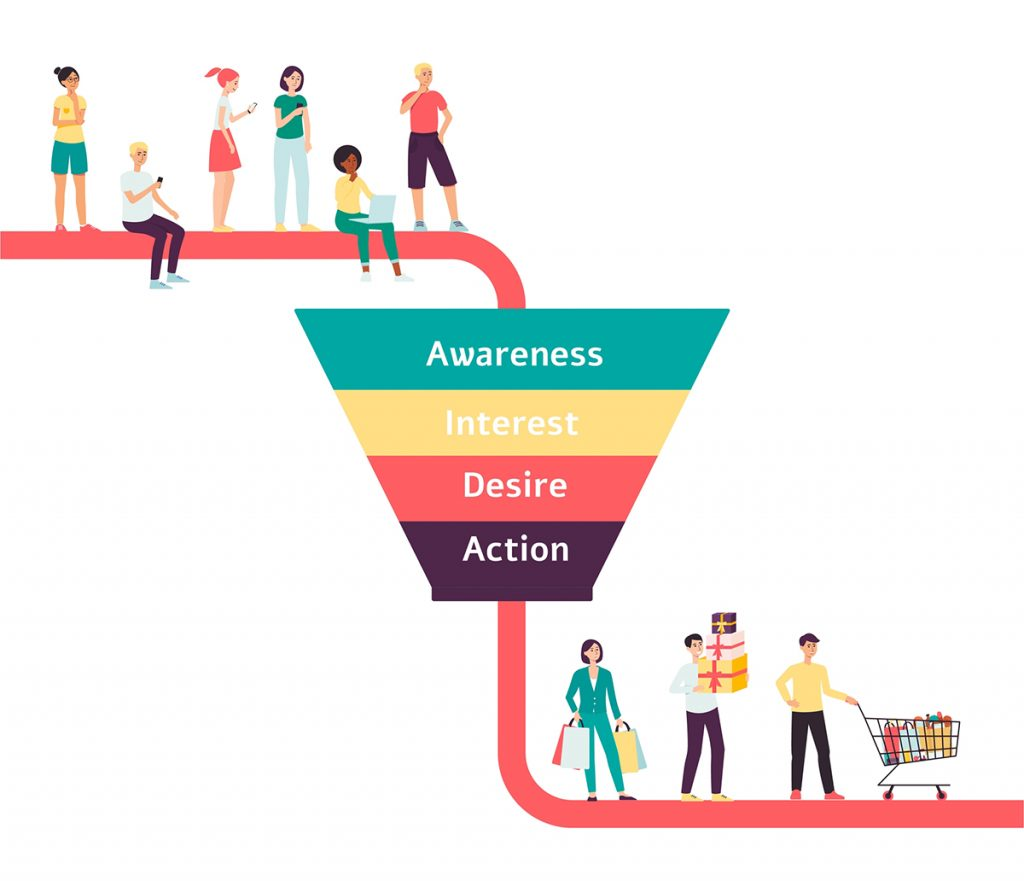 Marketing Sales Funnel by Nous Digital in Gloucester